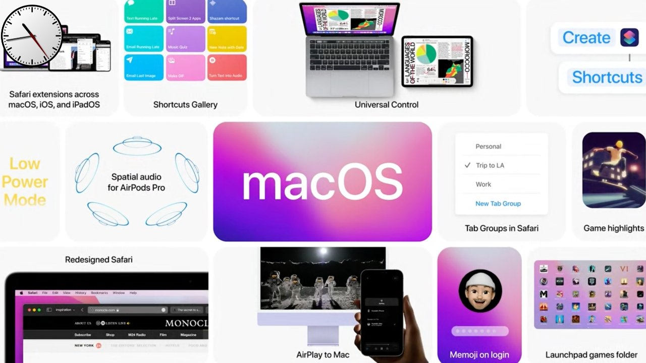 How to install macOS Monterey on Unsupported Macs